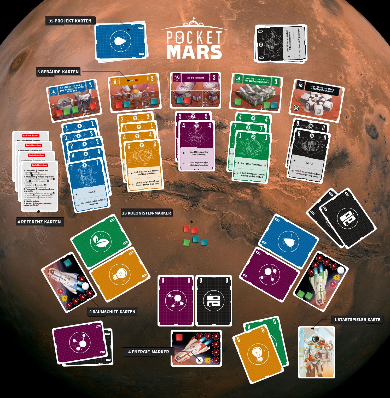 Mars Spiel